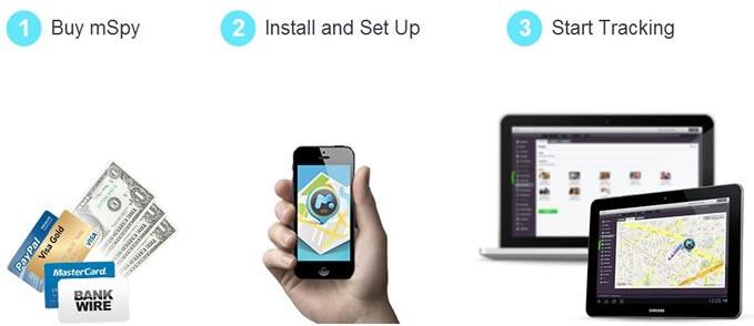 Sadap hp Android & iPhone pasangan selingkuh